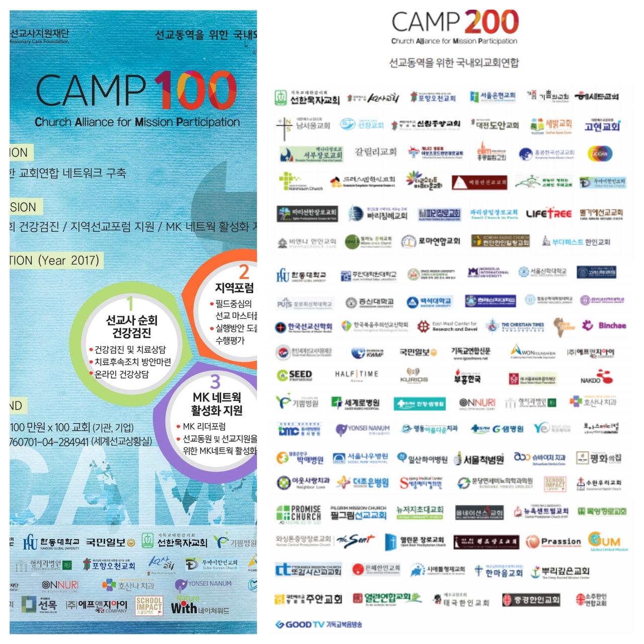 Camp200